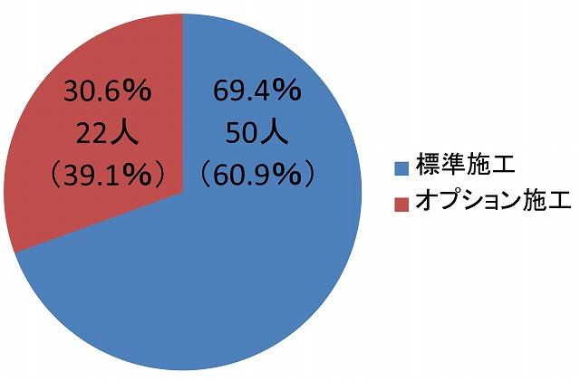 『月刊石材』ワンクリックアンケート2016年3月結果発表
